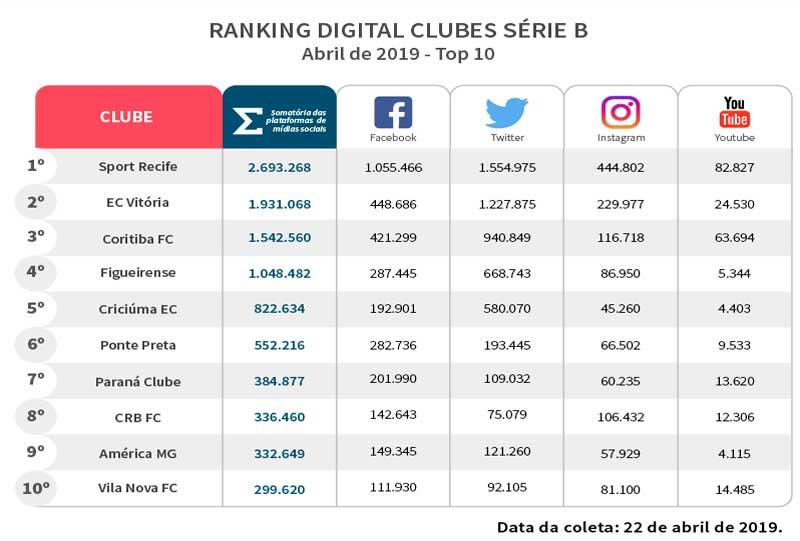 Ranking_B_02